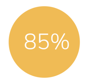 85 percent in a yellow circle